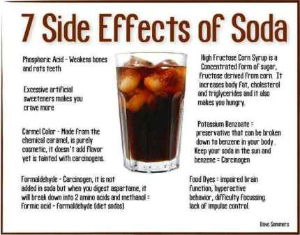 Effects Of Excessive Soda Drinking